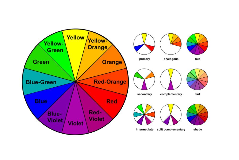 78300d3e12900 دولاب الألوان هو الأساس الذي ستعتمد عليه. يتألف من ١٢ جزءاً ويستند على ٣  ألوان أساسية هي الأحمر، الأصفر والأزرق. هذه الألوان وحين يتم دمجها تمنحنا  الألوان ...