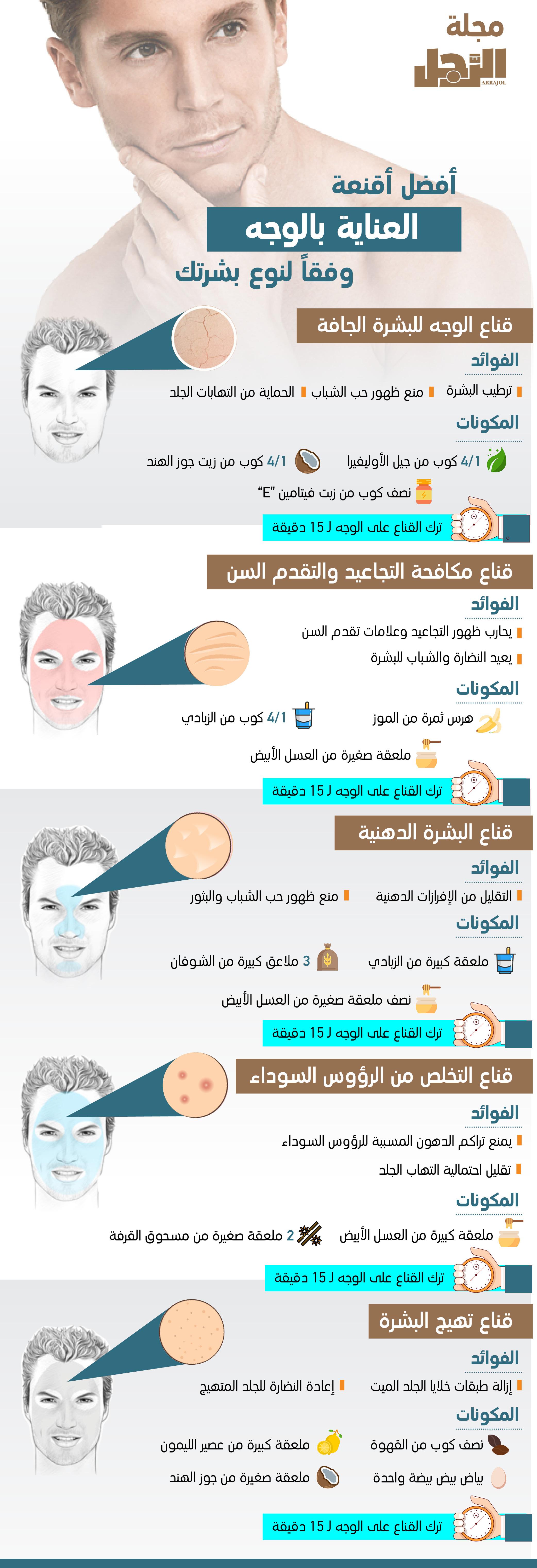 إتفوجراف وصفات طبيعية لصنع أفضل أقنعة الوجه لبشرة الرجال مجلة