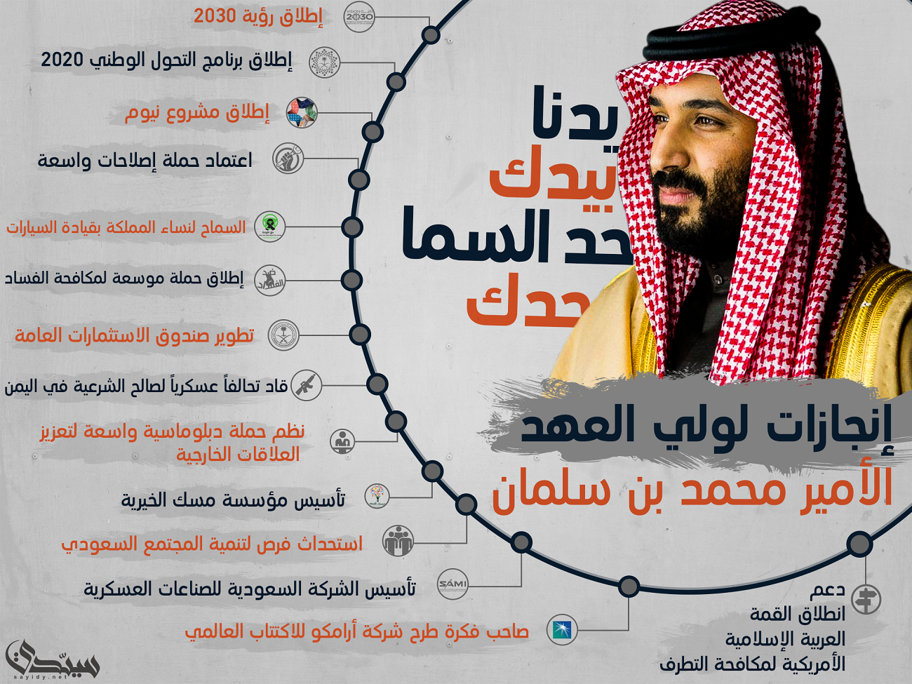 انجازات الملك سلمان Hd Youtube