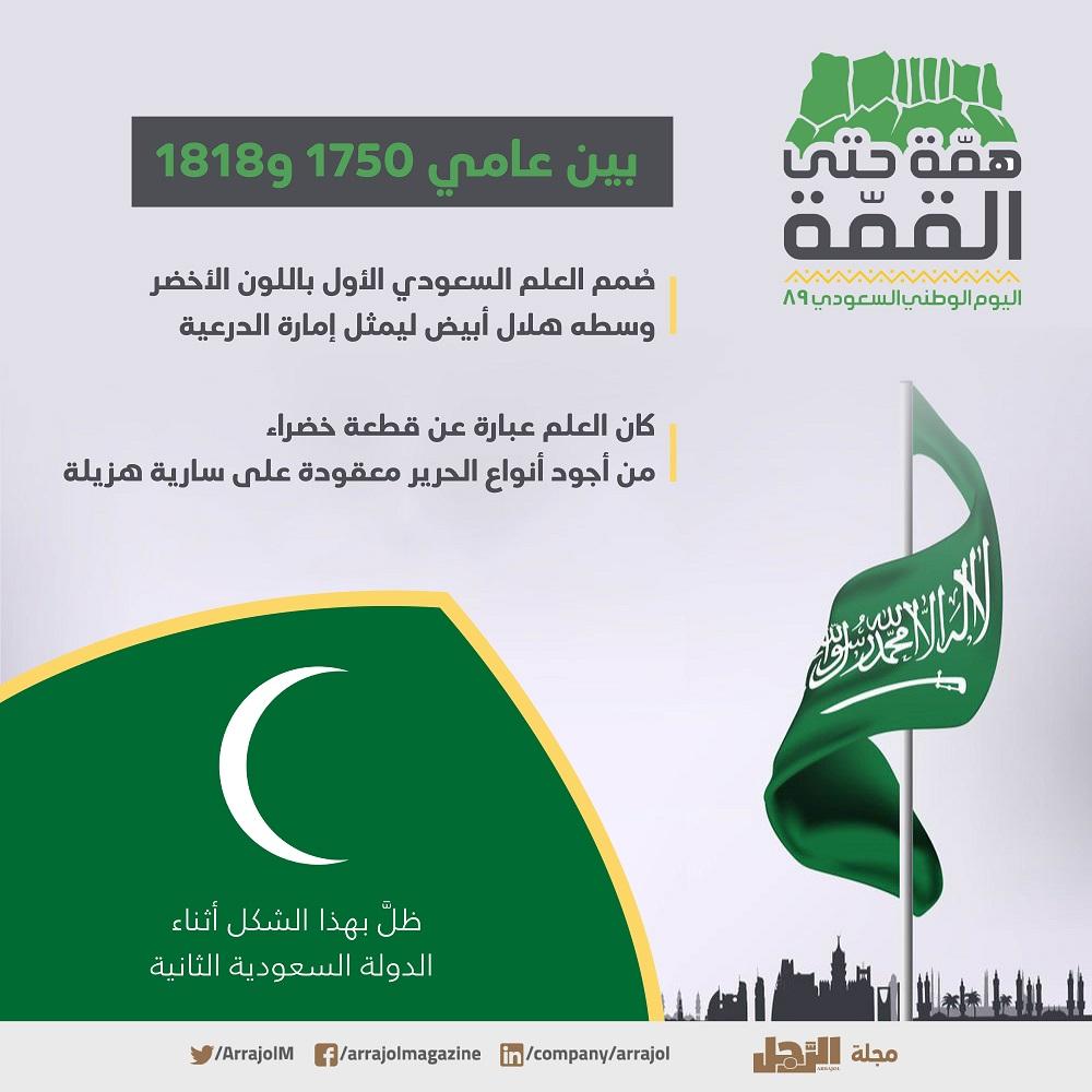 علم السعودية راية التوحيد لا ت نك س إنفوجراف مجلة الرجل