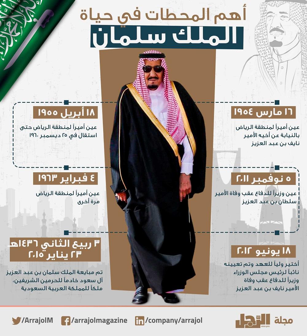 موضوع عن بيعة الملك سلمان بن عبدالعزيز موقع محتويات