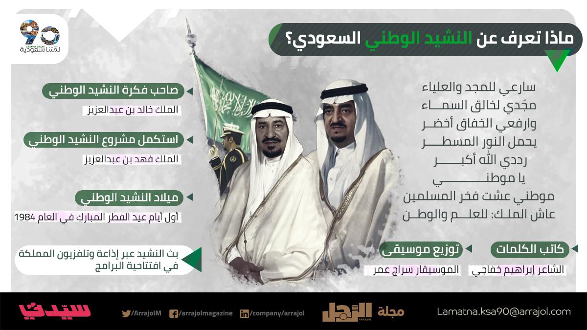 إنفوجراف  ماذا تعرف عن النشيد الوطني السعودي؟   الرجل
