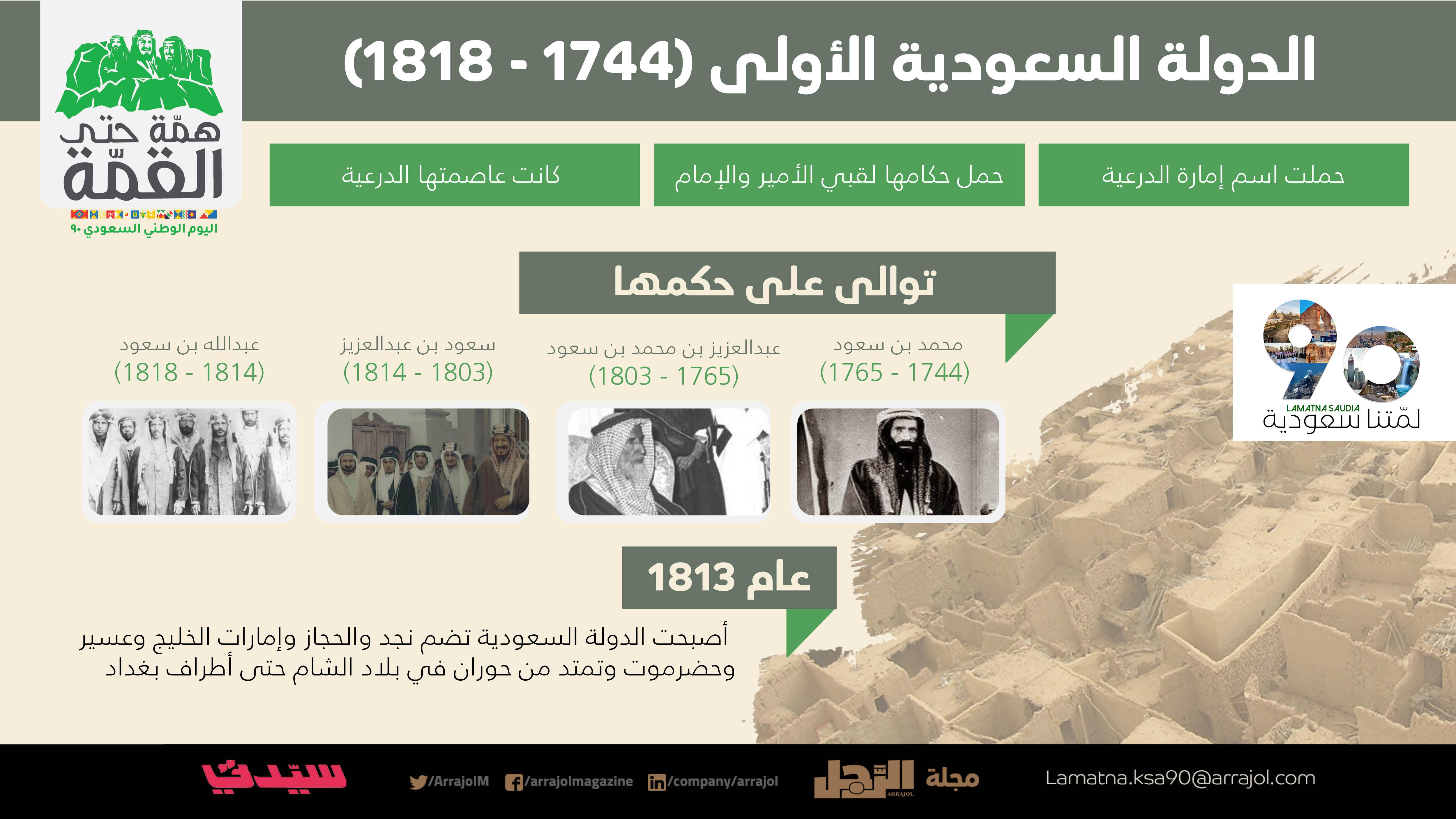 انفوجراف|حكاية نشأت السعودية من إمارة الدرعية حتي إعلان المملكة
